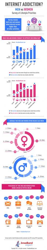 Mulheres e Homens
