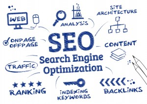 Requisitos para Analista Seo