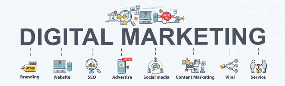 Mago Analista do Marketing Digital